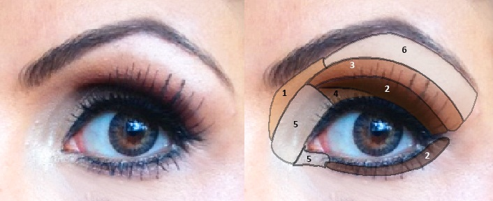 Bigger your eyes by contouring and highlight secrets and hacks from best makeup tips and tricks in Pakistan