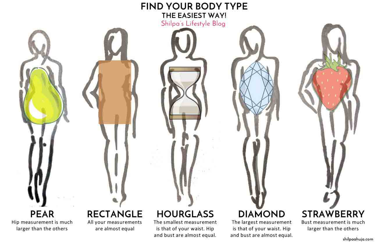 Female body shape types such as pear shaped diamond hourglass strawberry sketch rectangle