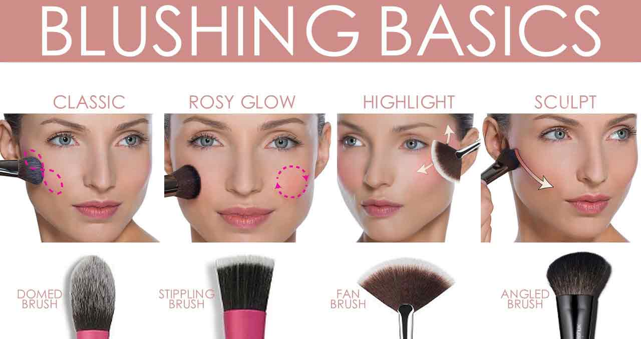 Blush brush guide for Eid makeup